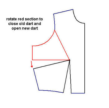 Section to rotate