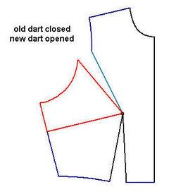 Dart rotated
