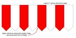 Tablerunner tree skirt diagram