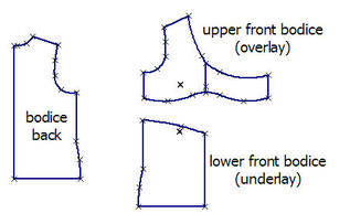 Free Homemade Bodice Patterns for Victorian Halloween Costumes
